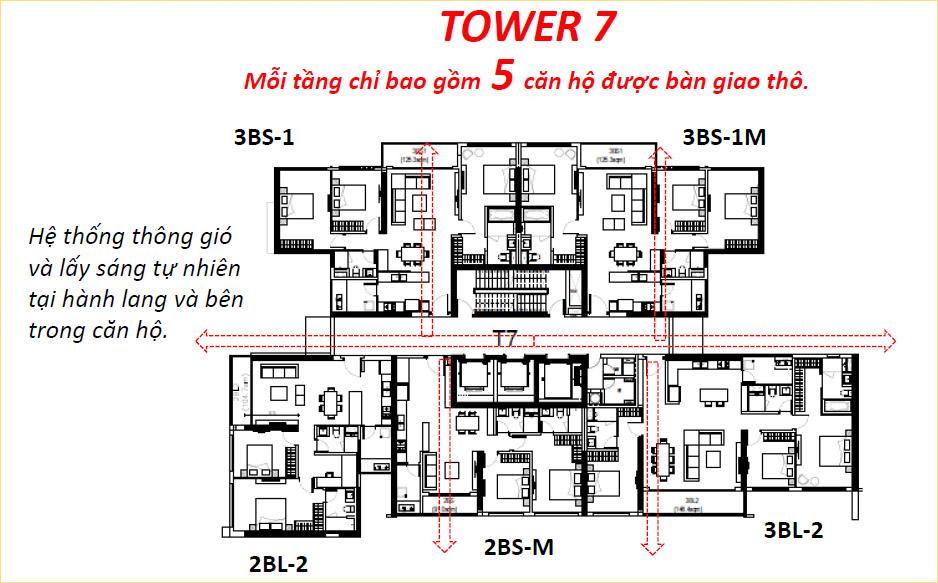 Mặt bằng tháp 7 căn hộ The View quận 7.