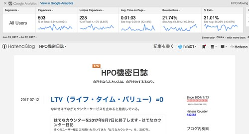 HPO Analytics