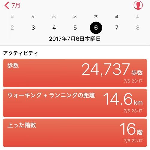 iPhone ヘルスケア 歩数計