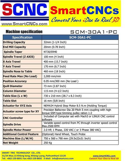 SCM-30A1-PC_2014-2