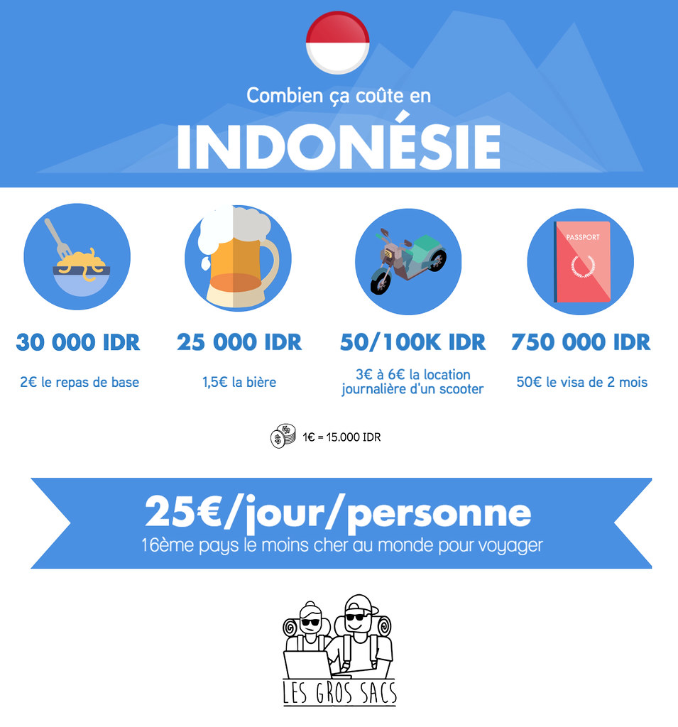 infographieupdate