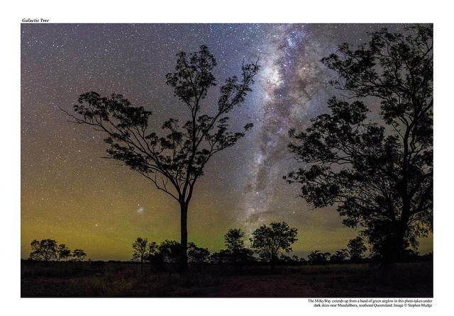 Astronomy Calendar 2018 - June