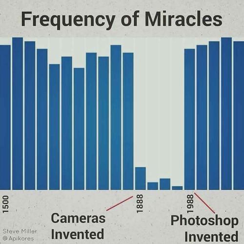 miracles 290717