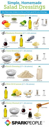 Weight Loss Tips: Healthy Homemade Salad Dressings