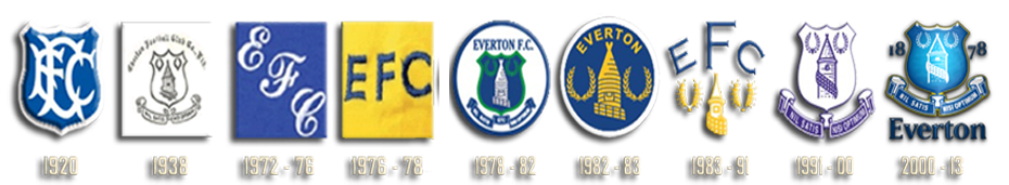 photo loveevertonproboards_zps3ad65382.png