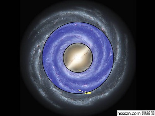 The-Habitable-Galactic-Zone_720_538