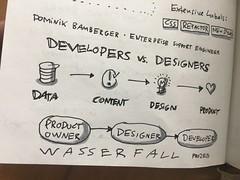 Developers vs. Designers (Dominik Bamberger)