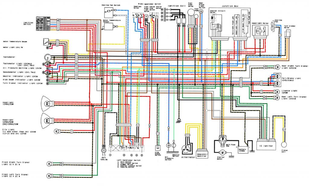 36204462436_afe5ae920c_b zxr 400 l1 l4 uk full colour wiring race loom mods www xr400 wiring diagram at gsmportal.co