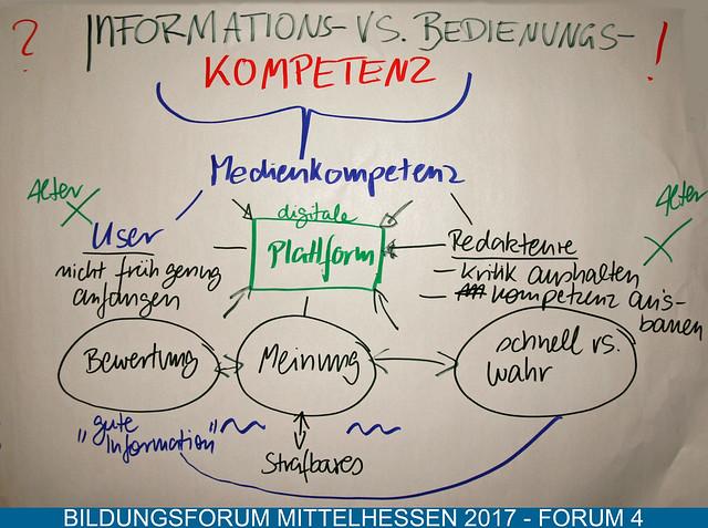 Bildungsforum Mittelhessen 2017