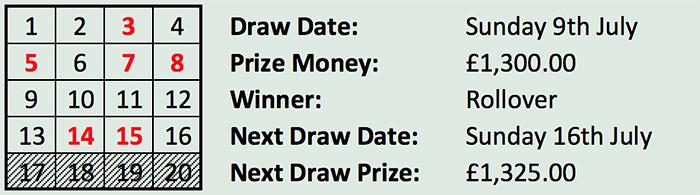 Lottery 9 Jul