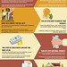 [Infographic] 9 Ways to Pay Off Your Student Loans Faster
