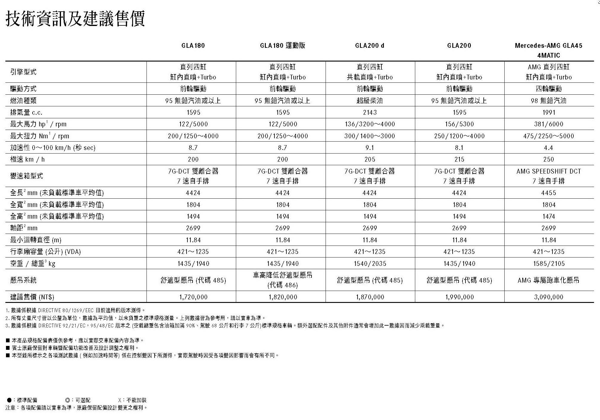 MY1718 GLA規格配備表20170510_final_頁面_03