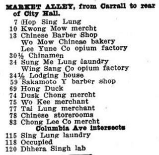 2Mkt-Alley-1910