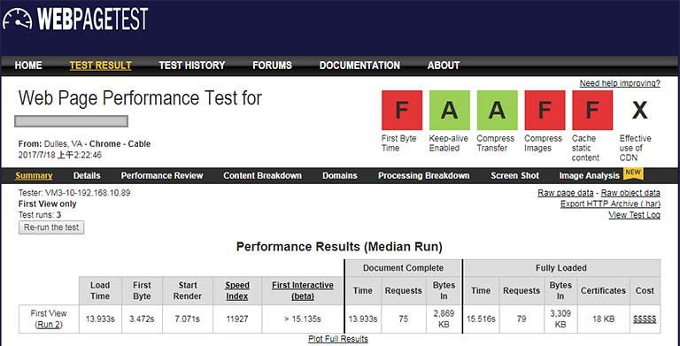 網站速度分析