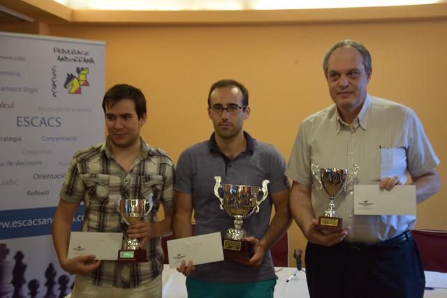 Podi 35è Open d'Escacs d'Andorra