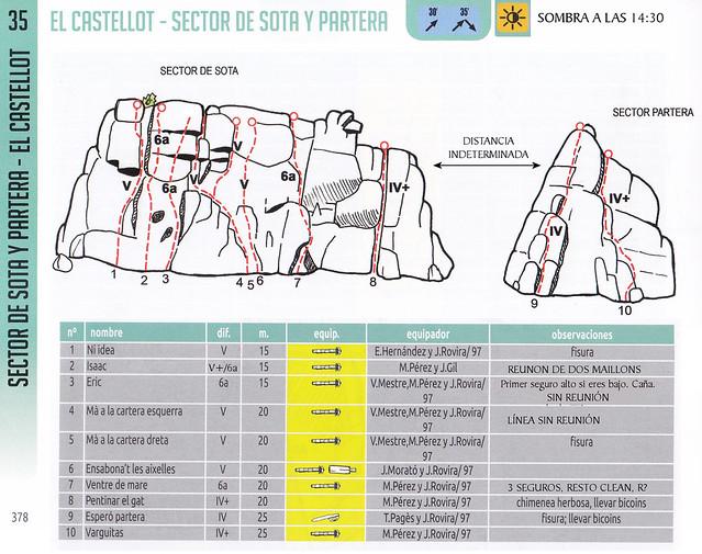 El Castellot (35) -06- Sector De Sota y Partera (Barcelona y Alrededores Sur)