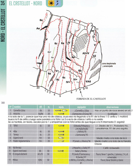 El Castellot (35) -07- Sector Nord (Barcelona y Alrededores Sur)