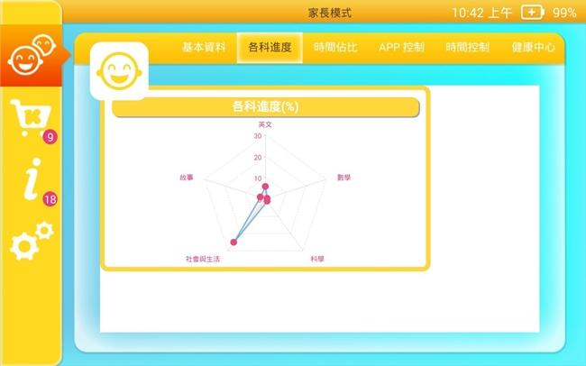 KIZPAD=兒童教育平板電腦 (11).jpg