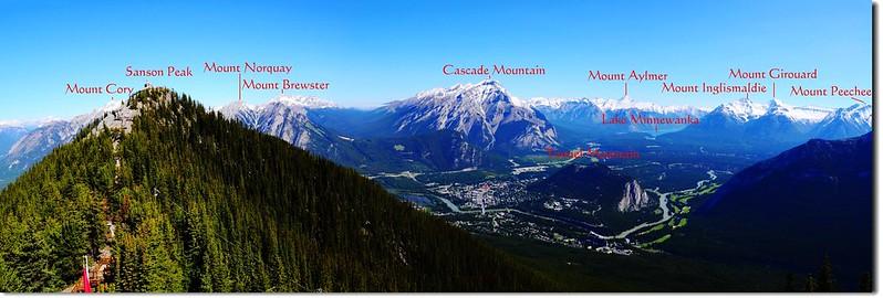 Panoramic View at Banff Gondola Station facing North 1-1