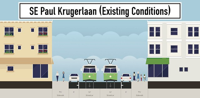 02. se-paul-krugerlaan-existing-conditions