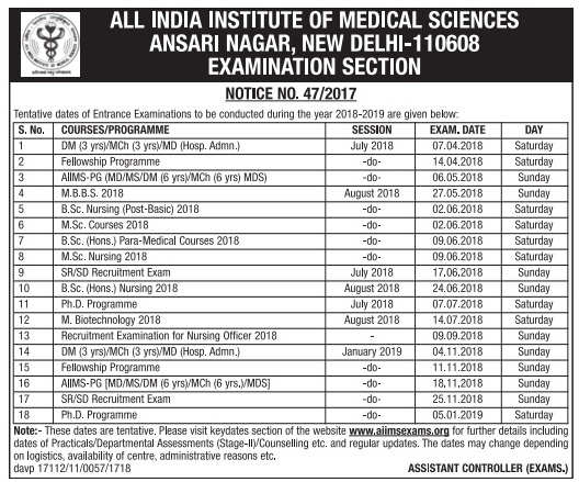 AIIMS Entrance Exam Dates
