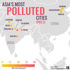 Polluted Cities Take Action