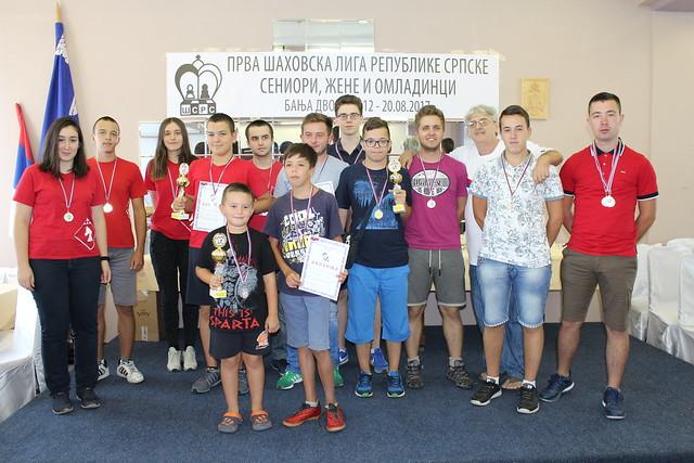 Prva liga RS-Banja Dvorovi 2017