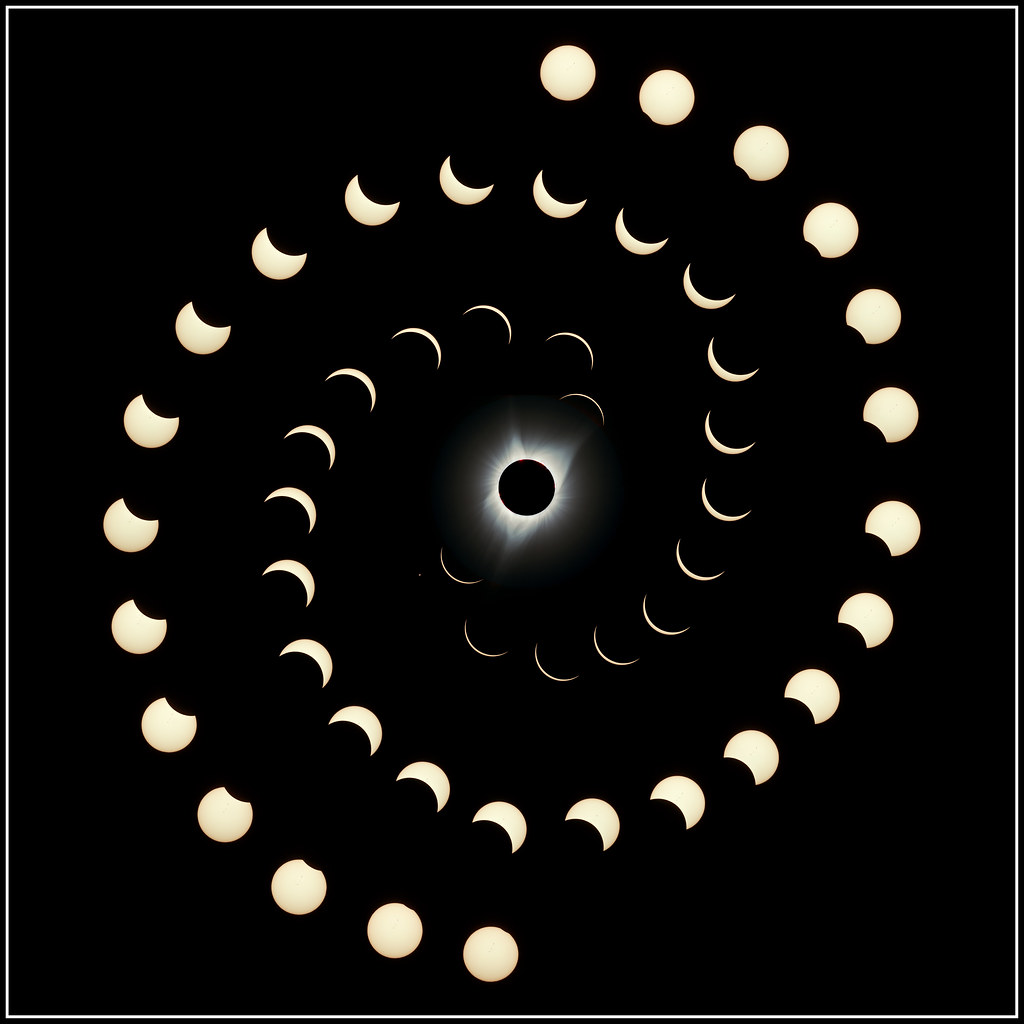 Full eclipse composition of partial phases