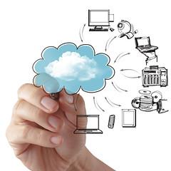 Businessman drawing a Cloud Computing diagram