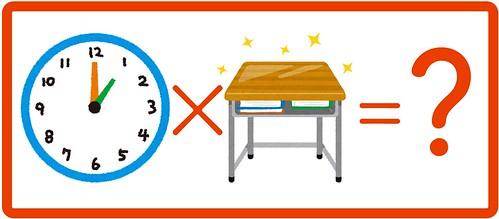 机と掛け時計の共通点の答え・・・アイデアを膨らませる方法