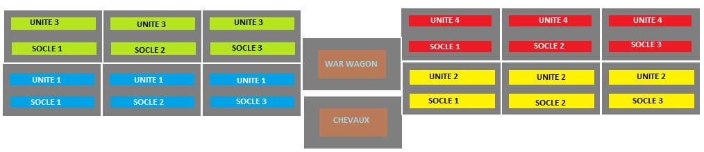 [Kislev] Le Chariot de Guerre 36245220223_dd62ae28ae_o