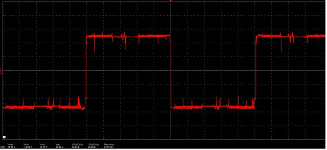 h bridge output pwm signals for both half duty cycles without load