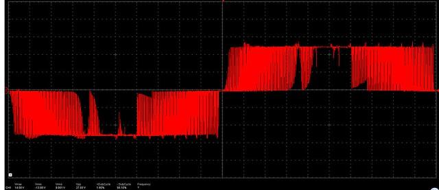 h bridge output pwm signals for both half duty cycles