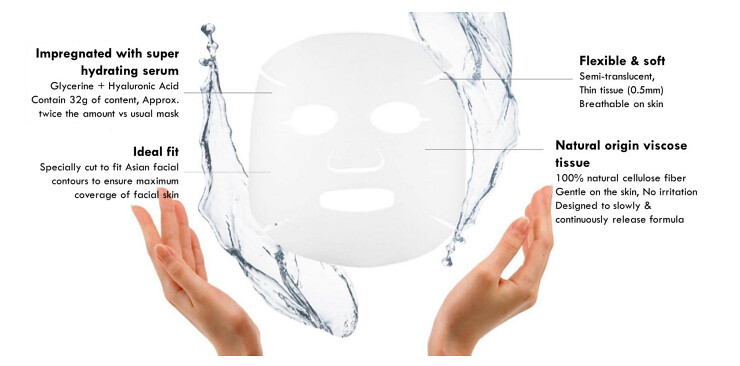 Garnier Serum Sheet Mask