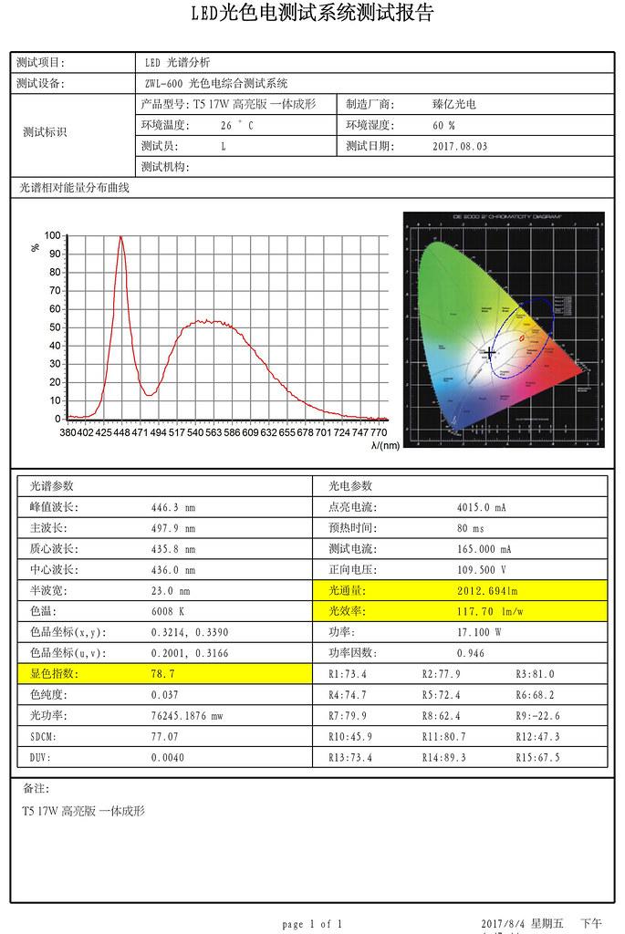 最低120免運 高亮過CNS LED T5 4尺 2000流明 億光燈珠 兩年保串接 燈管 層板燈 燈座( 取代 T8)