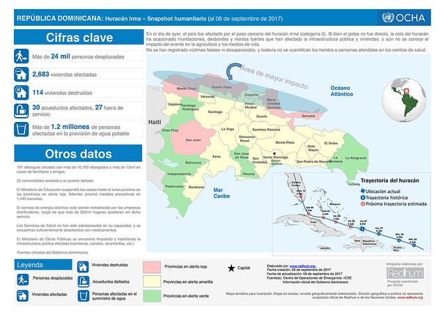 DO-Infografia Huracán Irma-OCHA-20170907_revPNUD