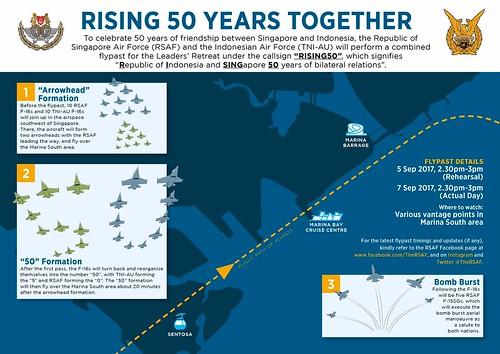 2017 RISING50 RSAF TNIAU