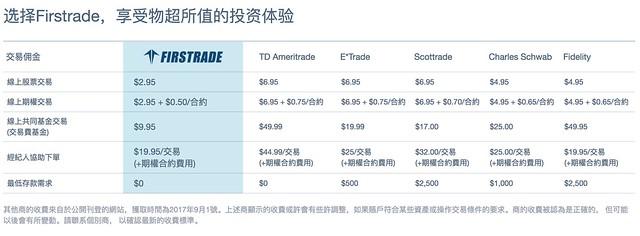 Firstrade_pricing