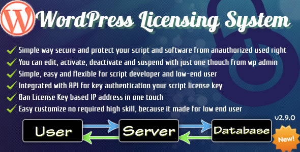 WordPress Licensing System Basic v2.9.9.4