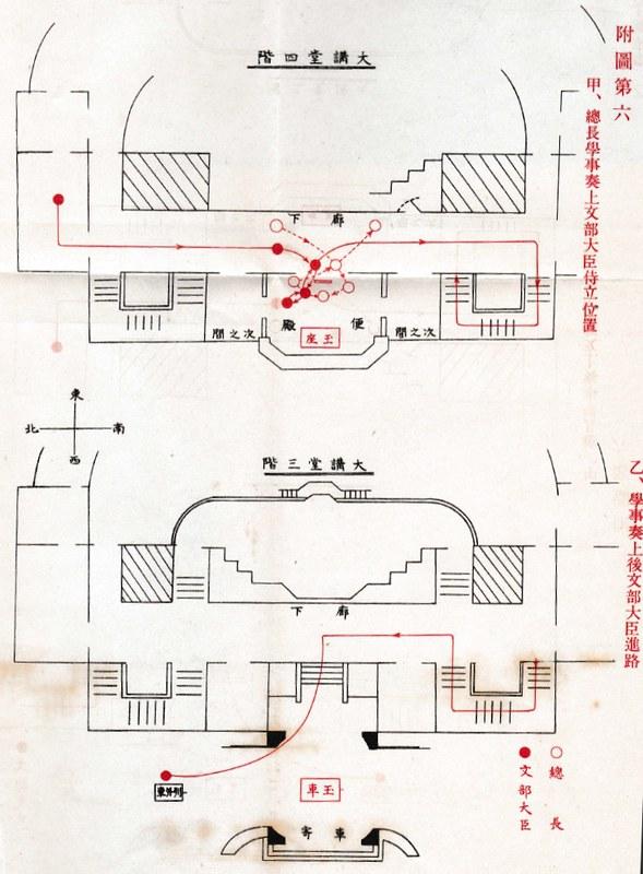 昭和天皇東京帝国大学行幸 (1)