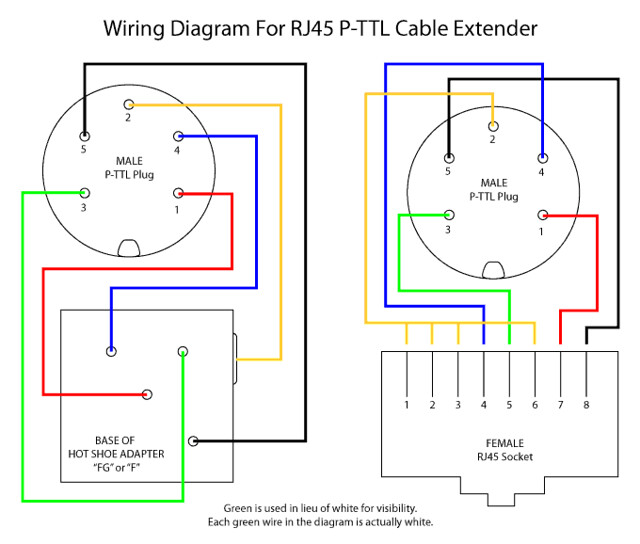 Diy rj45 p ttl cable extender pentaxforums wiring diagram for rj45 pttl cable extender asfbconference2016 Image collections