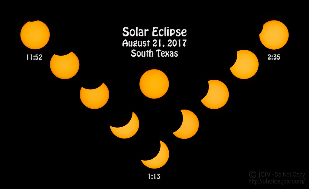 Eclipse Progression - South Texas