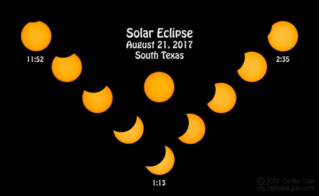 Eclipse Progression - South Texas