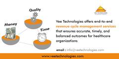 Revenue Cycle Management Services - Vee Technologies