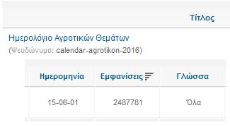ΗΜΕΡΟΛΟΓΙΟ ΑΓΡΟΤΙΚΩΝ ΘΕΜΑΤΩΝ