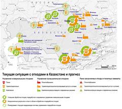 Текущая ситуация с отходами в Казахстане и прогноз / Current waste situation in Kazakhstan and outlook