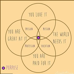 """[Hoping to find my """"purpose"""" soon! Next step? Get paid for it ;) After that? Get great at it! http://ift.tt/108JUZC"""