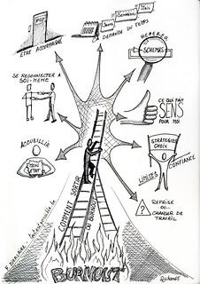 Sketchnotes: Comment sortir du burnout?