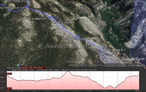 Visual trail map of my hike from Indian Rock down to North Dome in Yosemite National Park, California