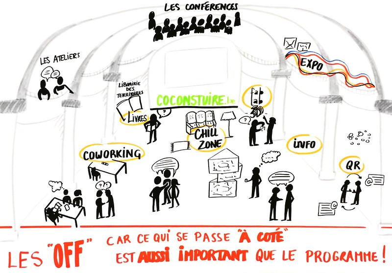 Facilitation graphique CO-construire